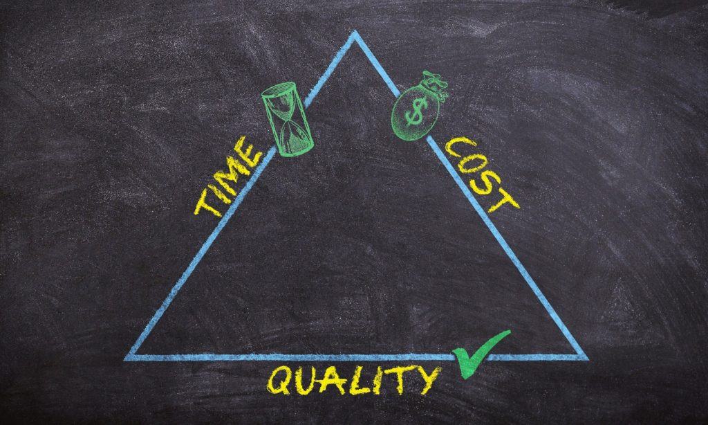 time, cost, quality of software development